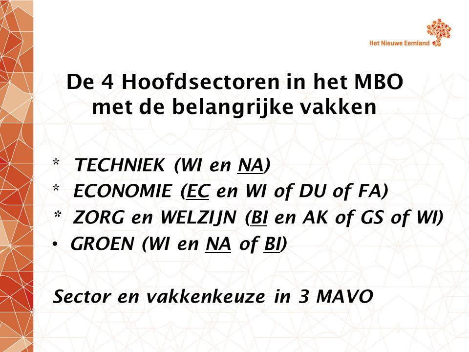 De 4 Hoofdsectoren in het MBO met de belangrijke vakken * TECHNIEK (WI en NA) * ECONOMIE (EC en WI of DU of FA) * ZORG en WELZIJN (BI en AK of GS of WI) GROEN (WI en NA of BI) Sector en vakkenkeuze in 3 MAVO