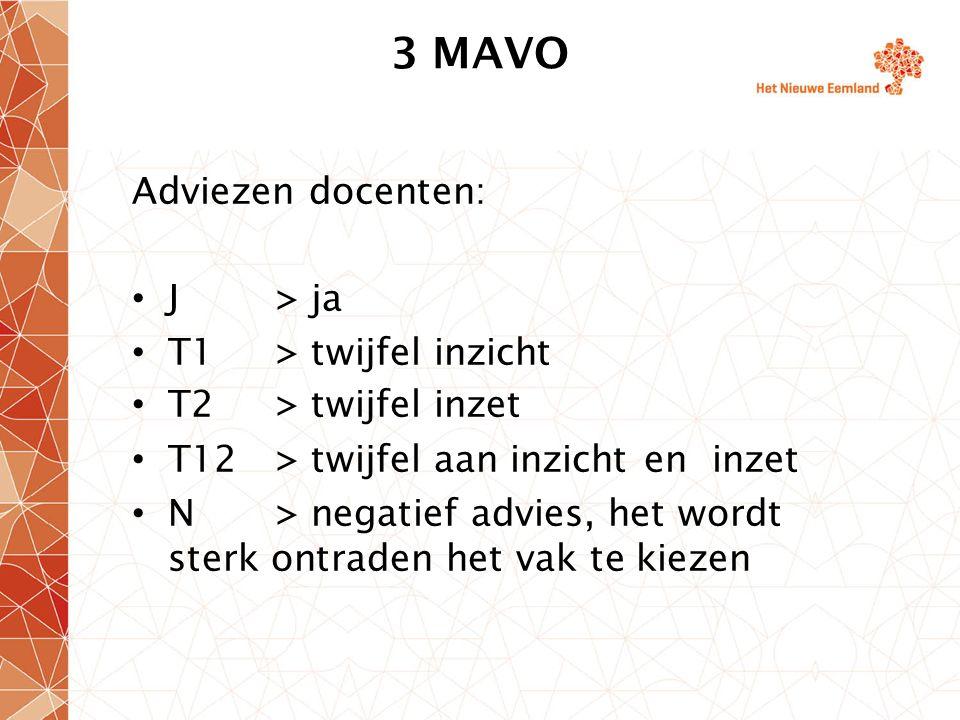 3 MAVO Adviezen docenten: J> ja T1> twijfel inzicht T2 > twijfel inzet T12> twijfel aan inzicht en inzet N> negatief advies, het wordt sterk ontraden het vak te kiezen