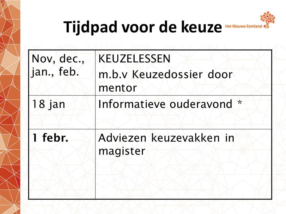 Tijdpad voor de keuze Nov, dec., jan., feb.
