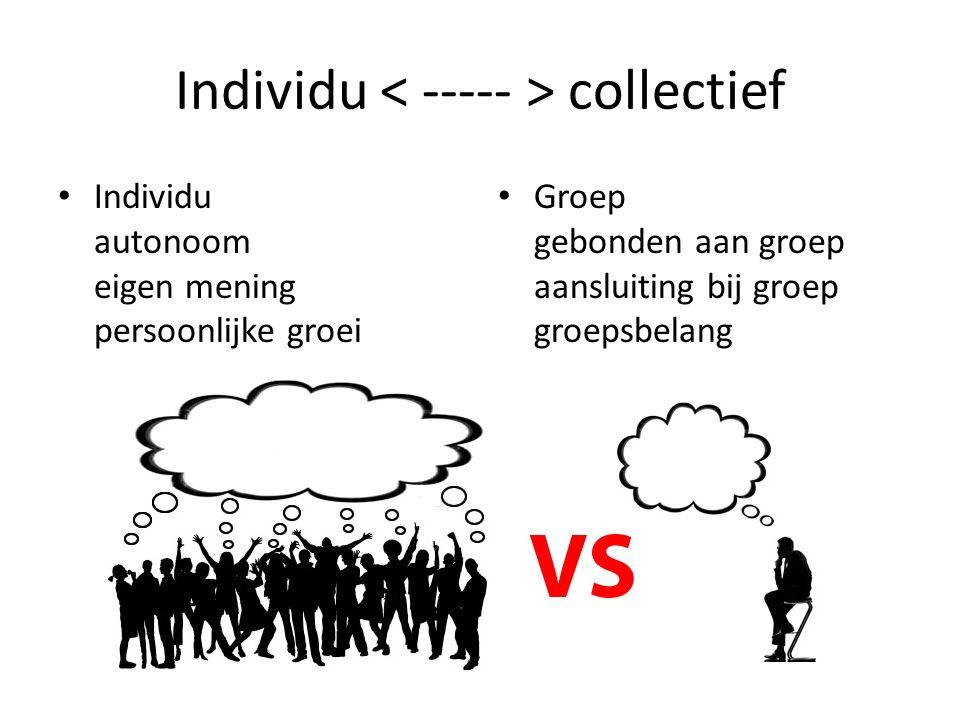 Individu collectief Individu autonoom eigen mening persoonlijke groei Groep gebonden aan groep aansluiting bij groep groepsbelang