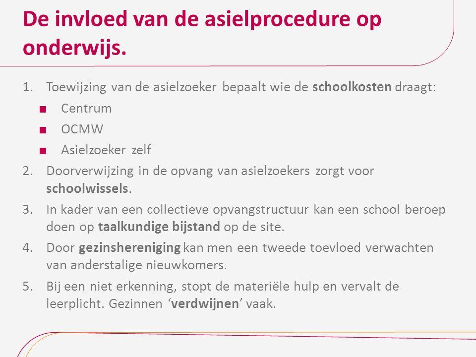 De invloed van de asielprocedure op onderwijs. 1.Toewijzing van de asielzoeker bepaalt wie de schoolkosten draagt:  Centrum  OCMW  Asielzoeker zelf