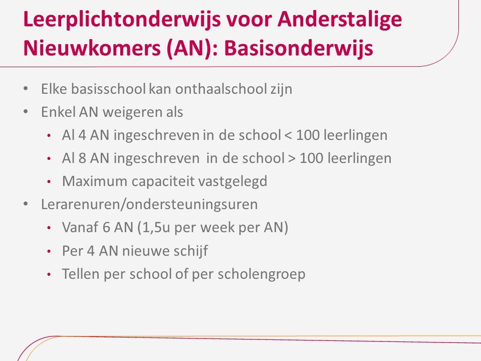 Leerplichtonderwijs voor Anderstalige Nieuwkomers (AN): Basisonderwijs Elke basisschool kan onthaalschool zijn Enkel AN weigeren als Al 4 AN ingeschre
