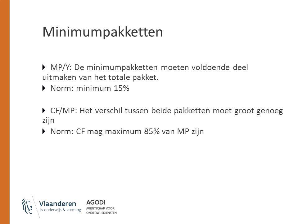 Minimumpakketten MP/Y: De minimumpakketten moeten voldoende deel uitmaken van het totale pakket.