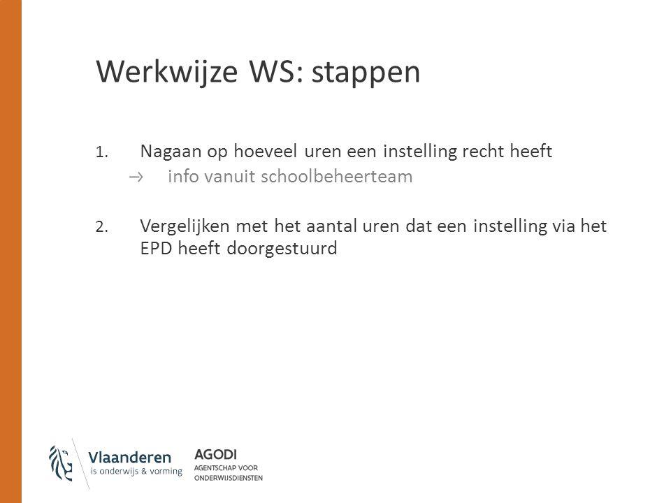 Werkwijze WS: stappen 1.