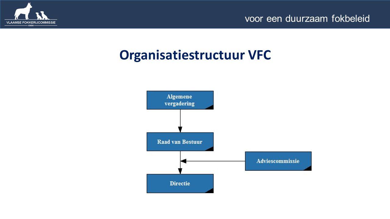 Organisatiestructuur VFC voor een duurzaam fokbeleid …