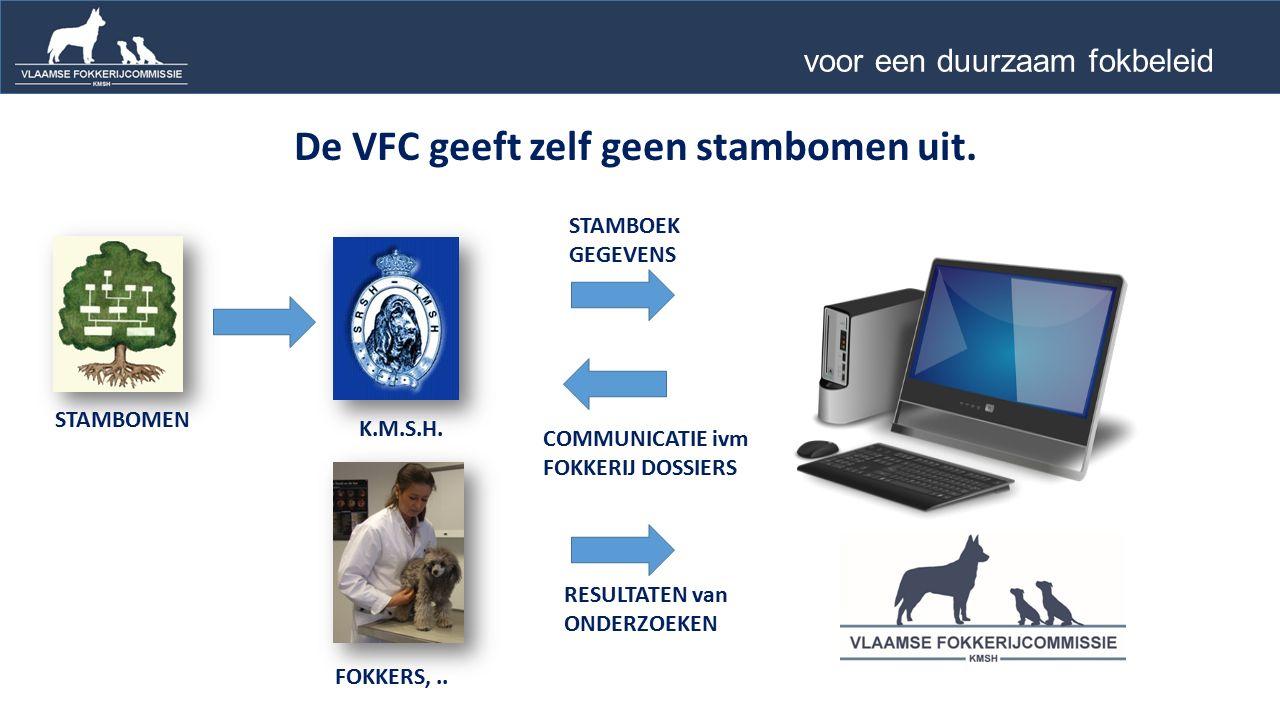De VFC geeft zelf geen stambomen uit. STAMBOMEN K.M.S.H.