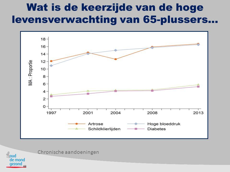 % van de bevolking >>65 jaar met chronische ziekten België, 2004 Mannen (van 65 jaar en ouder)Vrouwen (van 65 jaar en ouder) - Hoge bloeddruk 31% - Gewrichtsslijtage 40% - Gewrichtsslijtage 24% - Hoge bloeddruk 36% - Hartinfarct of ernstig hartlijden 19% - Gewrichtsontsteking 22% - Prostaatklachten 17% - Ernstige rugaandoeningen 21% - Ernstige rugaandoeningen 14% - Osteoporose 19% 4