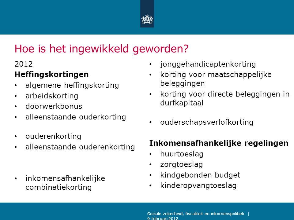 Hoe is het ingewikkeld geworden? 2012 Heffingskortingen algemene heffingskorting arbeidskorting doorwerkbonus alleenstaande ouderkorting ouderenkortin