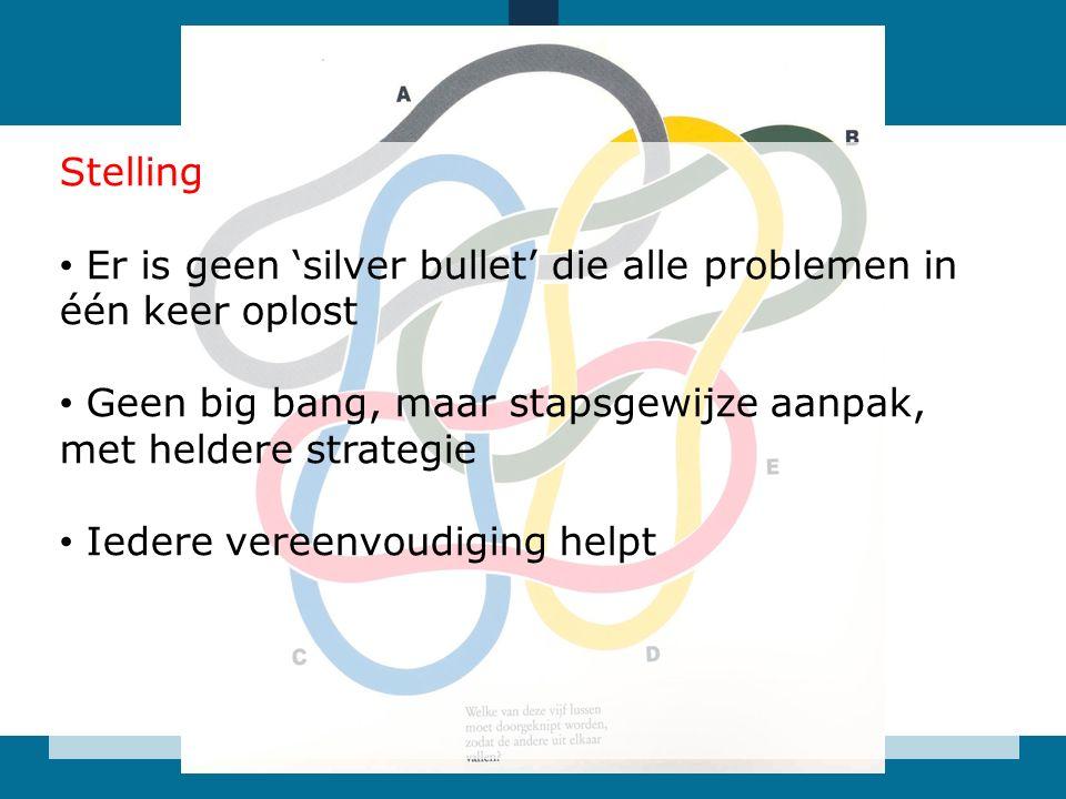 Stelling Er is geen 'silver bullet' die alle problemen in één keer oplost Geen big bang, maar stapsgewijze aanpak, met heldere strategie Iedere vereenvoudiging helpt