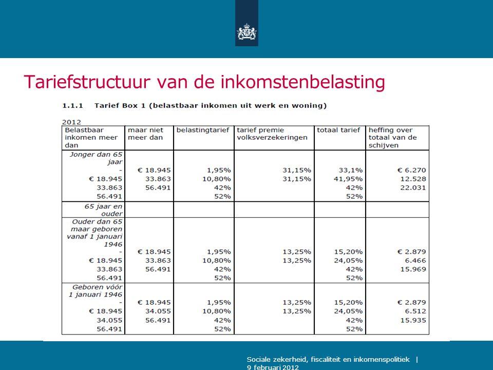 Tariefstructuur van de inkomstenbelasting Sociale zekerheid, fiscaliteit en inkomenspolitiek | 9 februari 2012