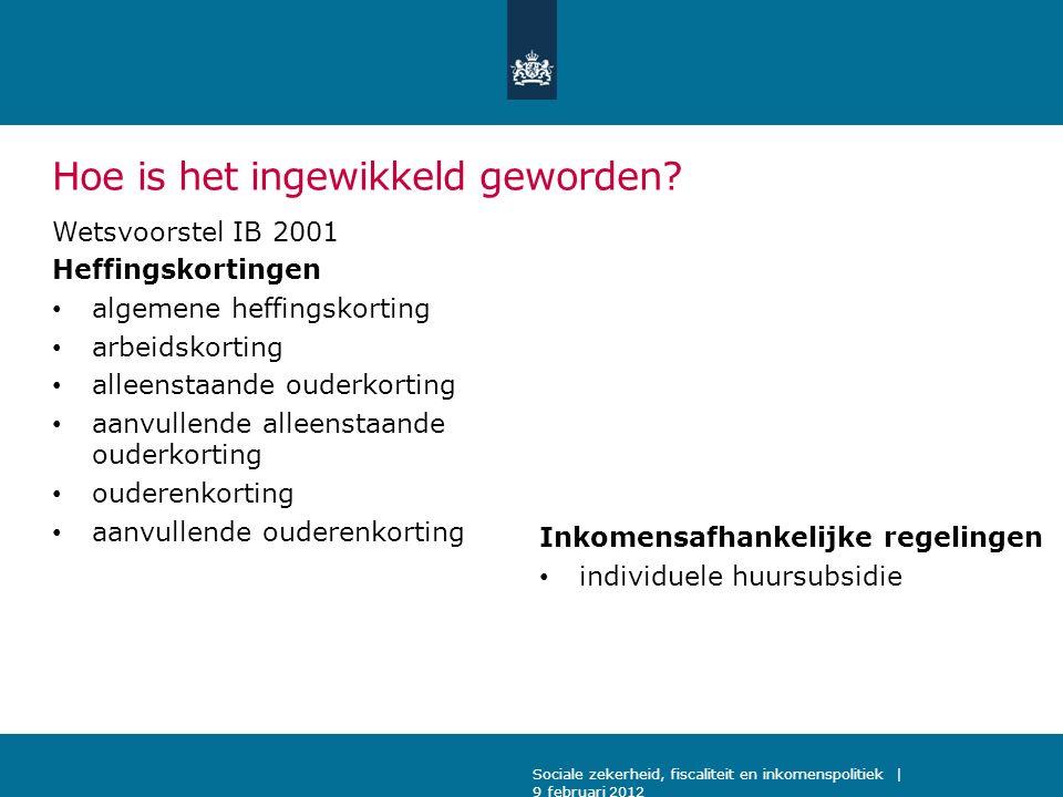 Hoe is het ingewikkeld geworden? Wetsvoorstel IB 2001 Heffingskortingen algemene heffingskorting arbeidskorting alleenstaande ouderkorting aanvullende