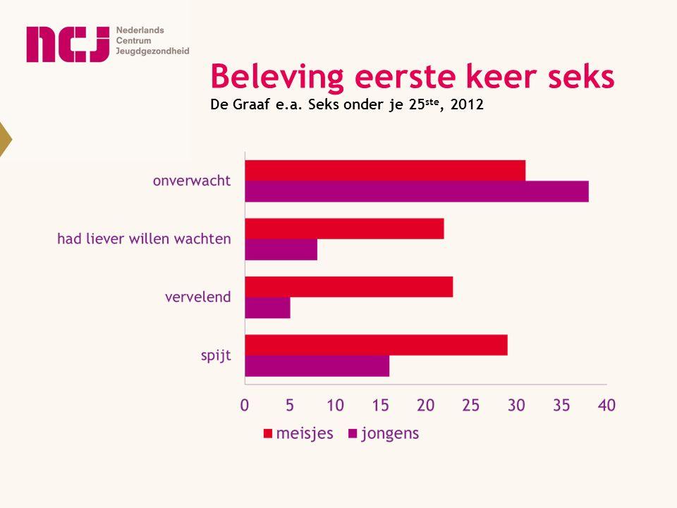 Beleving eerste keer seks De Graaf e.a. Seks onder je 25 ste, 2012