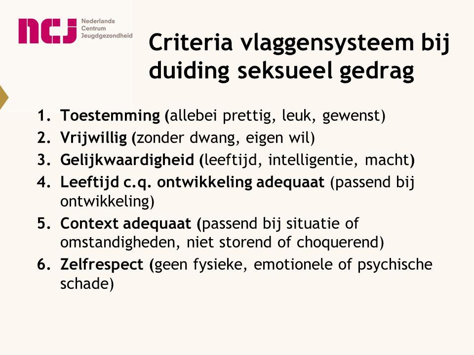 Criteria vlaggensysteem bij duiding seksueel gedrag 1.Toestemming (allebei prettig, leuk, gewenst) 2.Vrijwillig (zonder dwang, eigen wil) 3.Gelijkwaar