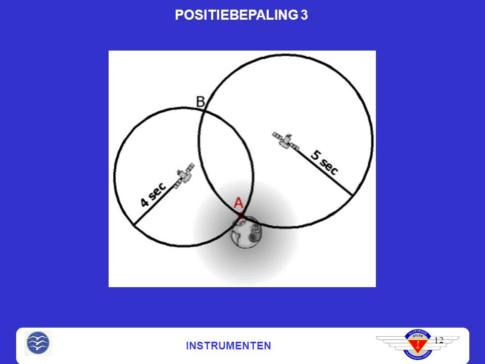 INSTRUMENTEN 12 POSITIEBEPALING 3
