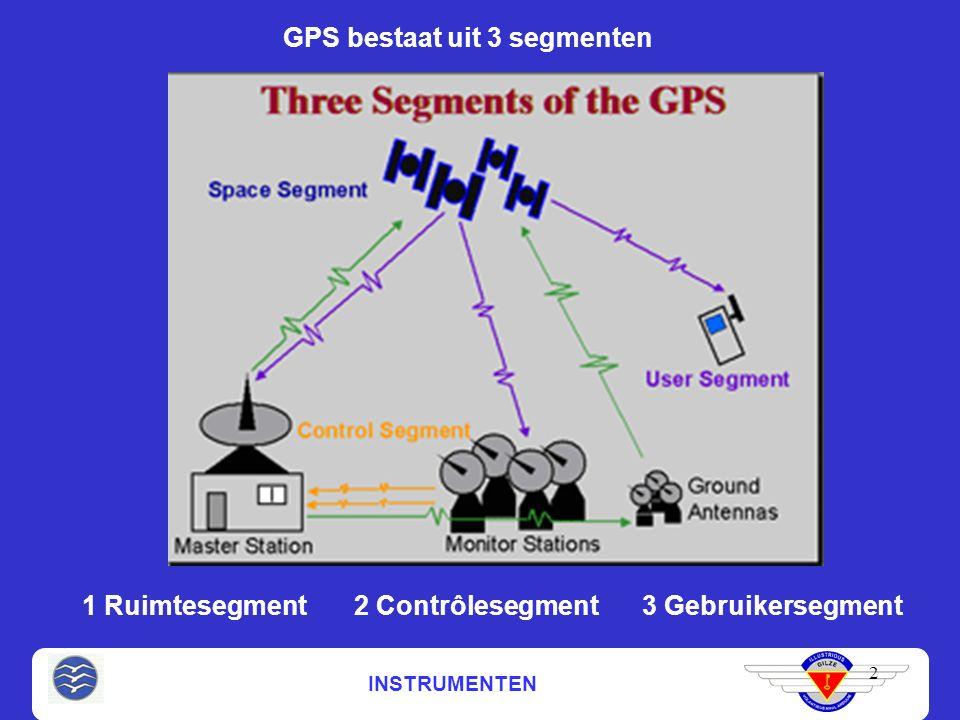 INSTRUMENTEN GPS bestaat uit 3 segmenten 2 1 Ruimtesegment2 Contrôlesegment3 Gebruikersegment