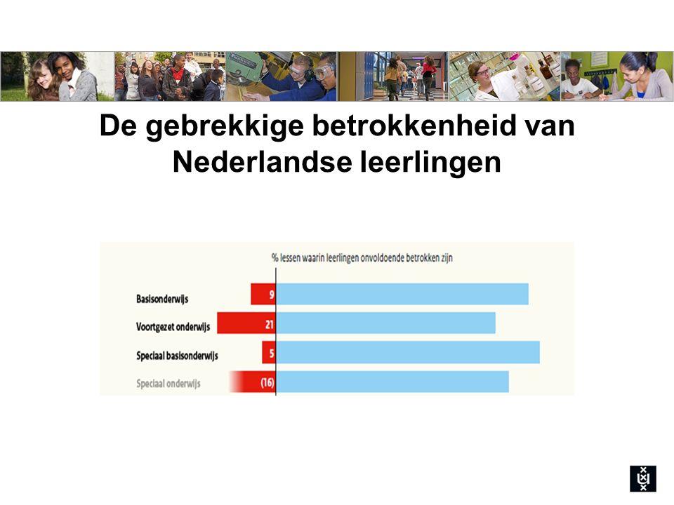 De gebrekkige betrokkenheid van Nederlandse leerlingen