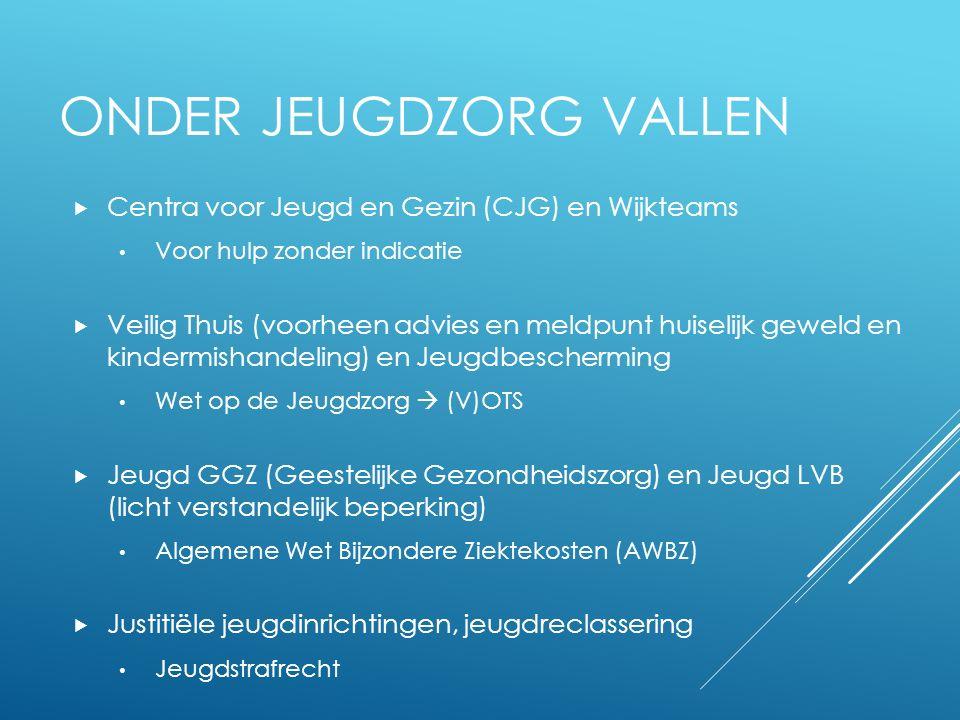 ONDER JEUGDZORG VALLEN  Centra voor Jeugd en Gezin (CJG) en Wijkteams Voor hulp zonder indicatie  Veilig Thuis (voorheen advies en meldpunt huiselij