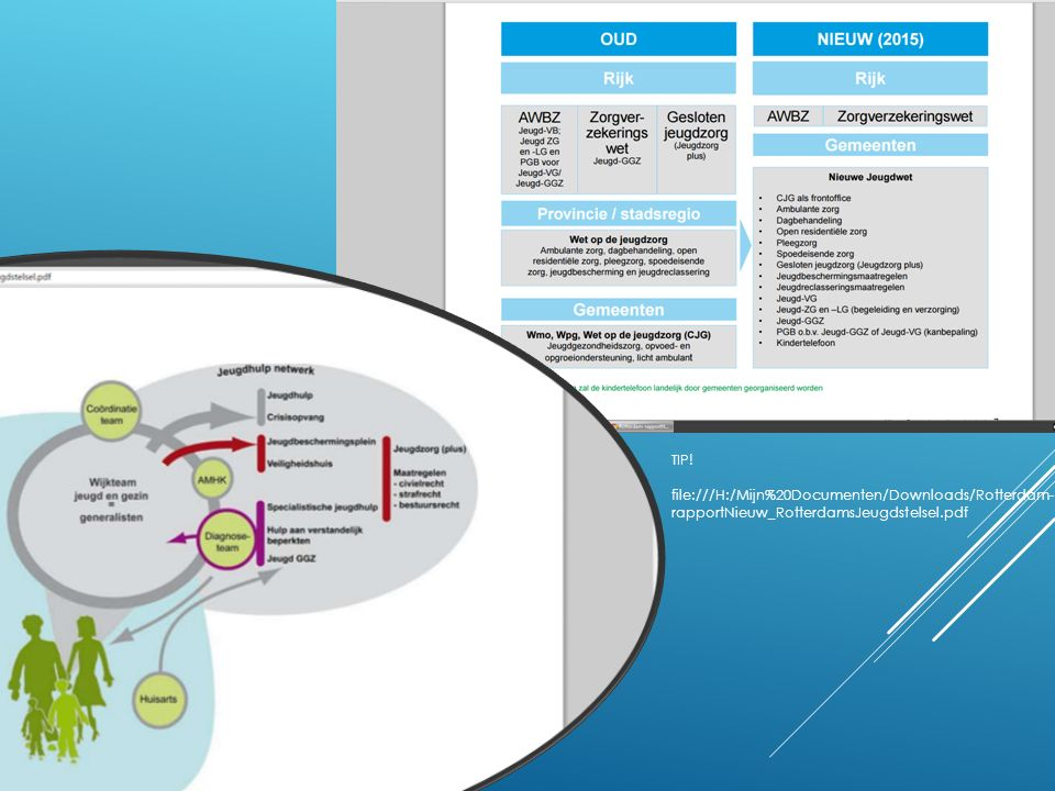 TIP! file:///H:/Mijn%20Documenten/Downloads/Rotterdam- rapportNieuw_RotterdamsJeugdstelsel.pdf