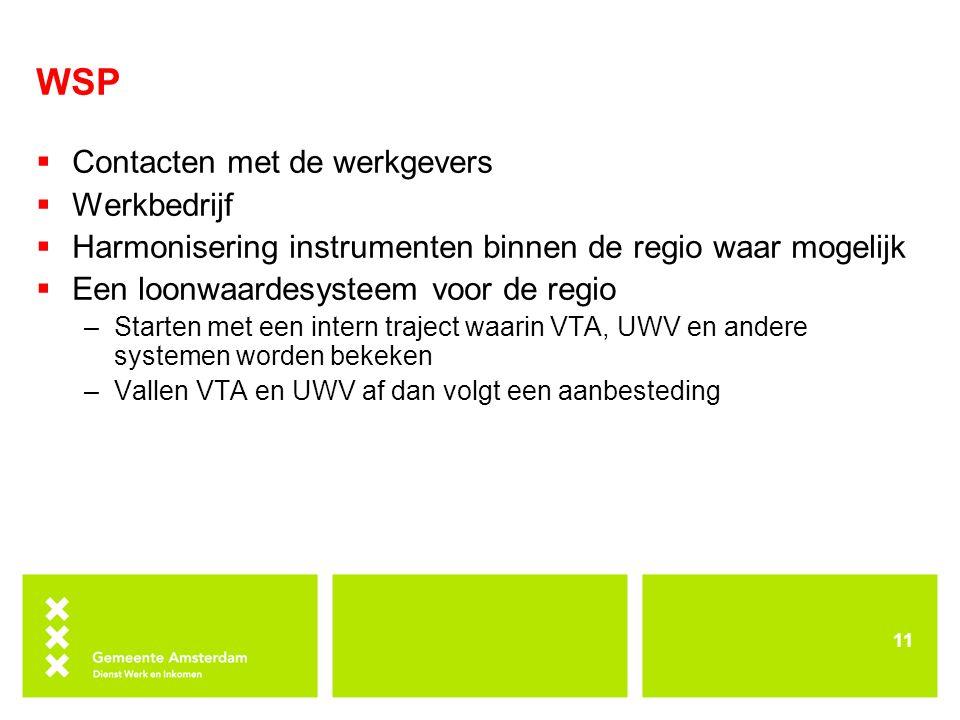 WSP  Contacten met de werkgevers  Werkbedrijf  Harmonisering instrumenten binnen de regio waar mogelijk  Een loonwaardesysteem voor de regio –Starten met een intern traject waarin VTA, UWV en andere systemen worden bekeken –Vallen VTA en UWV af dan volgt een aanbesteding 11