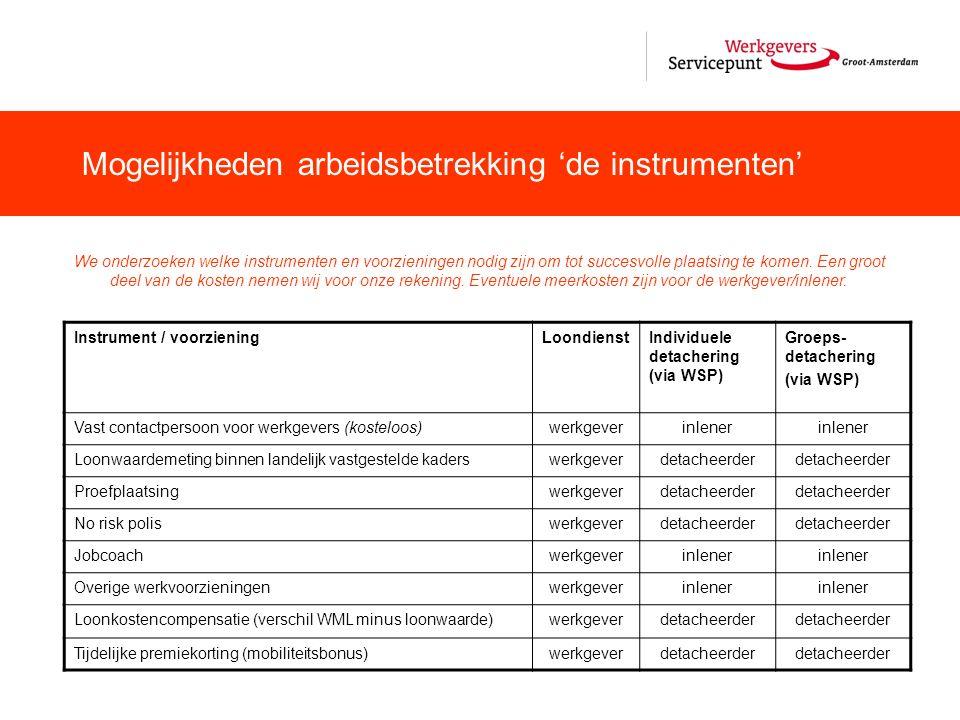 Mogelijkheden arbeidsbetrekking 'de instrumenten' Instrument / voorzieningLoondienstIndividuele detachering (via WSP) Groeps- detachering (via WSP) Va