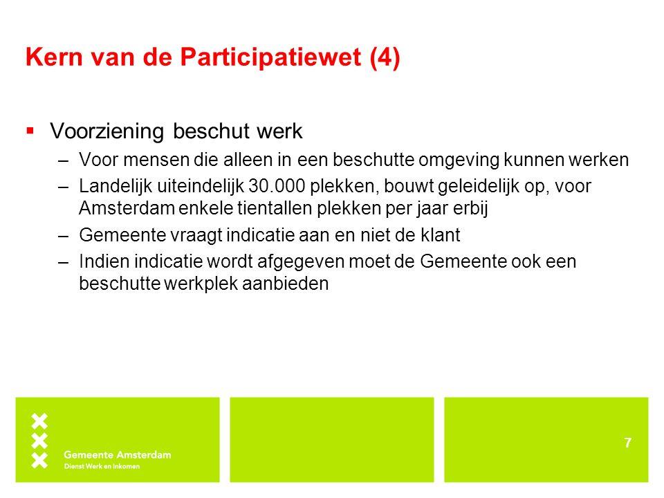 Contactpersonen WSP Dennis Eilbracht: dennis.eilbracht@dwi.amsterdam.nldennis.eilbracht@dwi.amsterdam.nl Niels Krouwel: niels.krouwel@dwi.amsterdam.nlniels.krouwel@dwi.amsterdam.nl