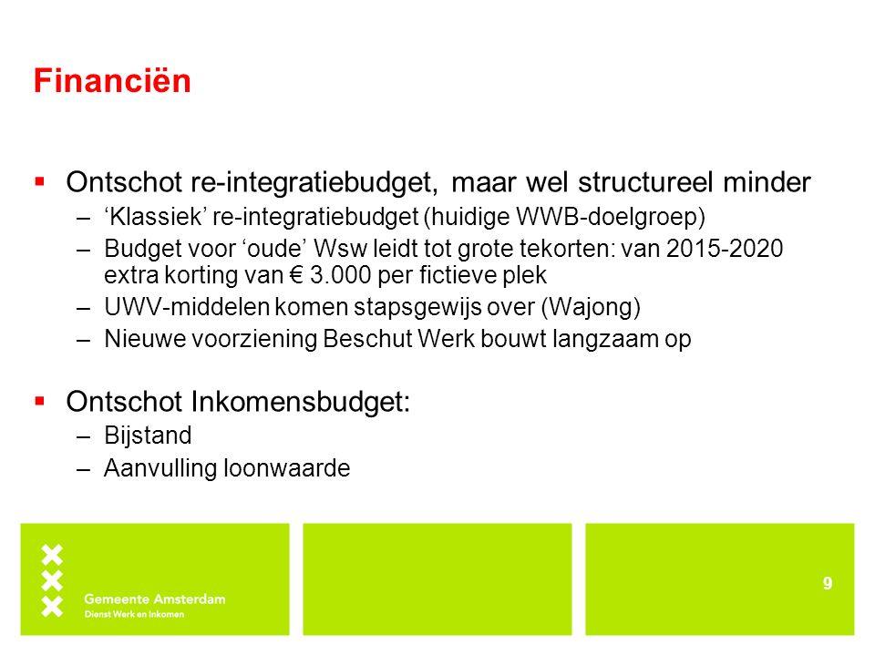 Financiën  Ontschot re-integratiebudget, maar wel structureel minder –'Klassiek' re-integratiebudget (huidige WWB-doelgroep) –Budget voor 'oude' Wsw leidt tot grote tekorten: van 2015-2020 extra korting van € 3.000 per fictieve plek –UWV-middelen komen stapsgewijs over (Wajong) –Nieuwe voorziening Beschut Werk bouwt langzaam op  Ontschot Inkomensbudget: –Bijstand –Aanvulling loonwaarde 9