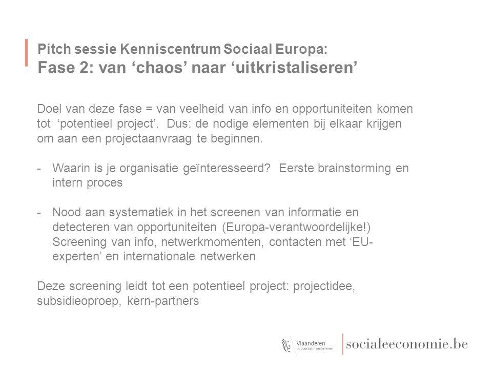 Pitch sessie Kenniscentrum Sociaal Europa: Tools in Fase 2 Blijf op de hoogte van de actualiteit (calls, partnersearches, events) via -eigen selectie info-bronnen (niet aangeraden) -subsidiewijzer vleva (www.vleva.eu/subsidiewijzer)www.vleva.eu/subsidiewijzer -EU-service Kenniscentrum Sociaal Europa (http://www.kcse.eu/welke-subsidieprogrammas-voor-de-sociale- economie)http://www.kcse.eu/welke-subsidieprogrammas-voor-de-sociale- economie Wees selectief met infosessies, netwerkevents, project development workshops ( brokerage events ) Houd contact met externe 'ondersteuners' (provincie, vleva, Kenniscentrum Sociaal Europa)