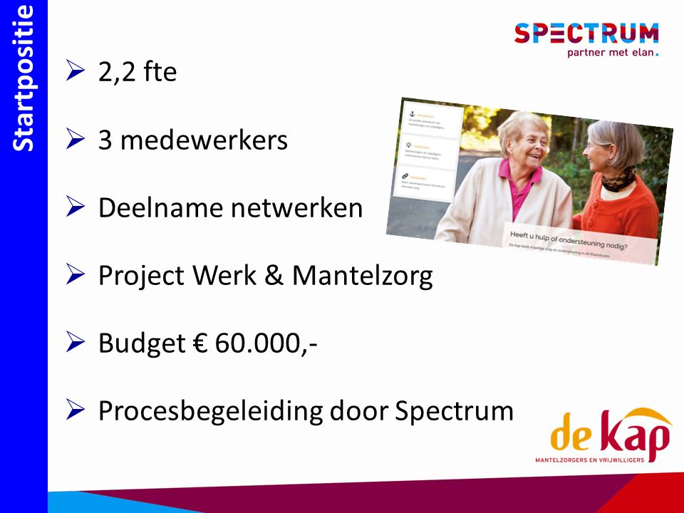 Startpositie  2,2 fte  3 medewerkers  Deelname netwerken  Project Werk & Mantelzorg  Budget € 60.000,-  Procesbegeleiding door Spectrum