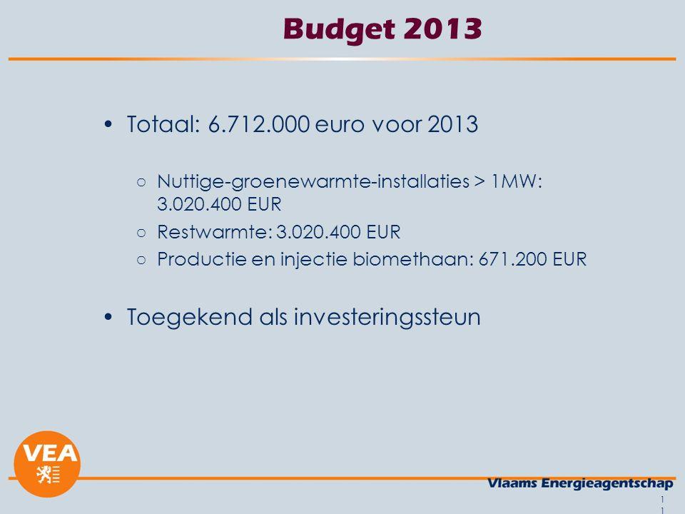 11 Budget 2013 Totaal: 6.712.000 euro voor 2013 ○Nuttige-groenewarmte-installaties > 1MW: 3.020.400 EUR ○Restwarmte: 3.020.400 EUR ○Productie en injectie biomethaan: 671.200 EUR Toegekend als investeringssteun