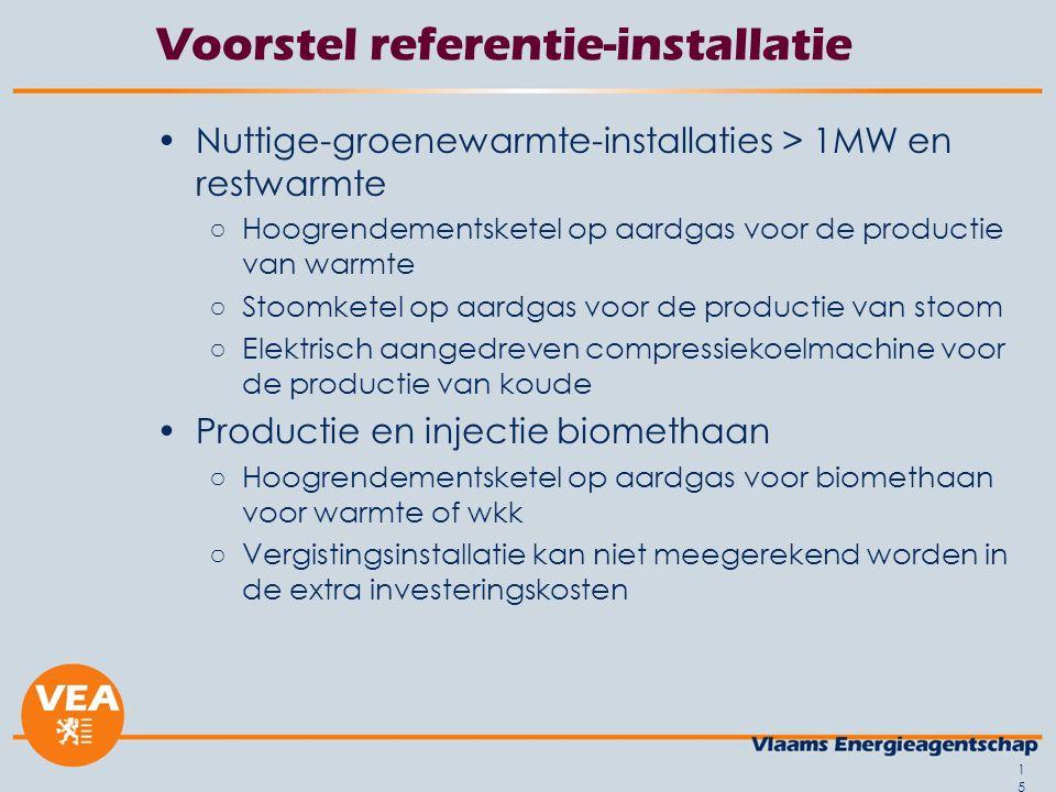 15 Voorstel referentie-installatie Nuttige-groenewarmte-installaties > 1MW en restwarmte ○Hoogrendementsketel op aardgas voor de productie van warmte ○Stoomketel op aardgas voor de productie van stoom ○Elektrisch aangedreven compressiekoelmachine voor de productie van koude Productie en injectie biomethaan ○Hoogrendementsketel op aardgas voor biomethaan voor warmte of wkk ○Vergistingsinstallatie kan niet meegerekend worden in de extra investeringskosten