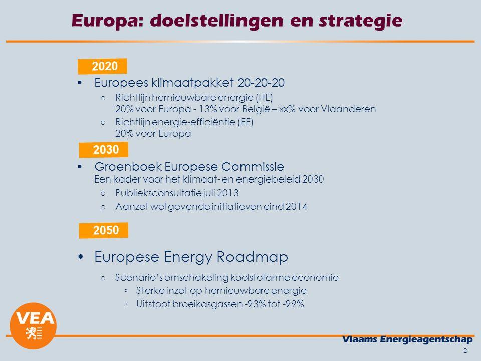 2 Europa: doelstellingen en strategie Europees klimaatpakket 20-20-20 ○Richtlijn hernieuwbare energie (HE) 20% voor Europa - 13% voor België – xx% voor Vlaanderen ○Richtlijn energie-efficiëntie (EE) 20% voor Europa Groenboek Europese Commissie Een kader voor het klimaat- en energiebeleid 2030 ○Publieksconsultatie juli 2013 ○Aanzet wetgevende initiatieven eind 2014 Europese Energy Roadmap ○Scenario's omschakeling koolstofarme economie ◦Sterke inzet op hernieuwbare energie ◦Uitstoot broeikasgassen -93% tot -99% 2020 2030 2050