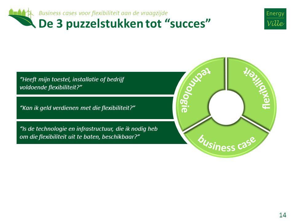 """14 De 3 puzzelstukken tot """"succes"""" Business cases voor flexibiliteit aan de vraagzijde """"Heeft mijn toestel, installatie of bedrijf voldoende flexibili"""