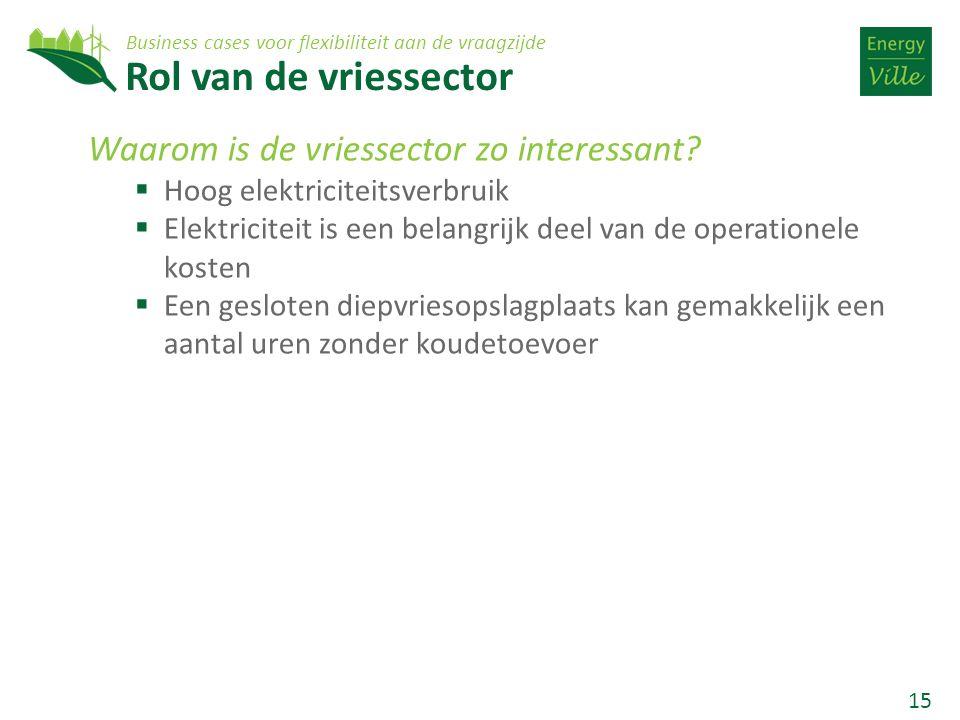 15 Rol van de vriessector Business cases voor flexibiliteit aan de vraagzijde Waarom is de vriessector zo interessant?  Hoog elektriciteitsverbruik 