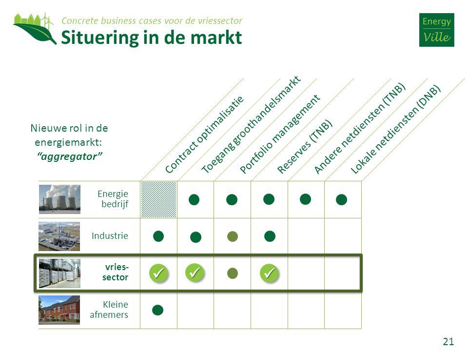 21 Situering in de markt Energie bedrijf Industrie KMOs Kleine afnemers Contract optimalisatieToegang groothandelsmarktPortfolio managementLokale netd