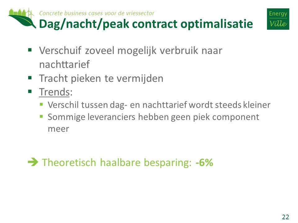 22 Dag/nacht/peak contract optimalisatie  Verschuif zoveel mogelijk verbruik naar nachttarief  Tracht pieken te vermijden  Trends:  Verschil tusse