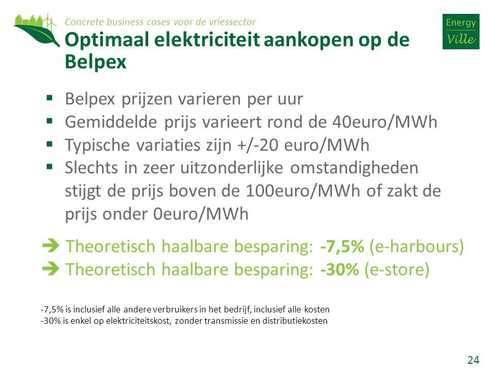 24 Optimaal elektriciteit aankopen op de Belpex  Belpex prijzen varieren per uur  Gemiddelde prijs varieert rond de 40euro/MWh  Typische variaties zijn +/-20 euro/MWh  Slechts in zeer uitzonderlijke omstandigheden stijgt de prijs boven de 100euro/MWh of zakt de prijs onder 0euro/MWh Concrete business cases voor de vriessector  Theoretisch haalbare besparing: -7,5% (e-harbours)  Theoretisch haalbare besparing: -30% (e-store) -7,5% is inclusief alle andere verbruikers in het bedrijf, inclusief alle kosten -30% is enkel op elektriciteitskost, zonder transmissie en distributiekosten