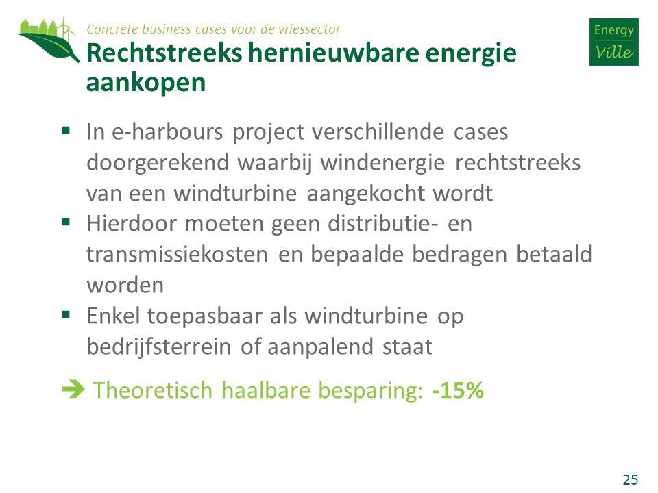 25 Rechtstreeks hernieuwbare energie aankopen  In e-harbours project verschillende cases doorgerekend waarbij windenergie rechtstreeks van een windtu