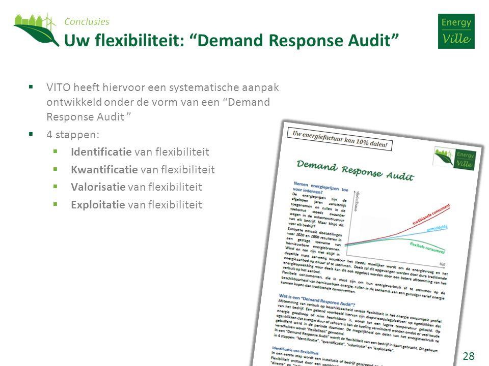 28 Uw flexibiliteit: Demand Response Audit Conclusies  VITO heeft hiervoor een systematische aanpak ontwikkeld onder de vorm van een Demand Response Audit  4 stappen:  Identificatie van flexibiliteit  Kwantificatie van flexibiliteit  Valorisatie van flexibiliteit  Exploitatie van flexibiliteit