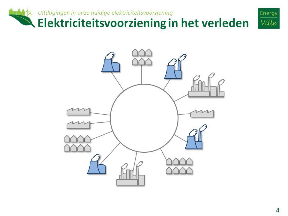 4 Uitdagingen in onze huidige elektriciteitsvoorziening Elektriciteitsvoorziening in het verleden