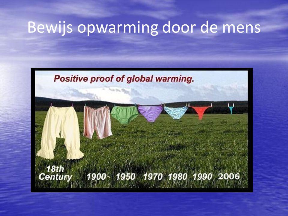 Bewijs opwarming door de mens