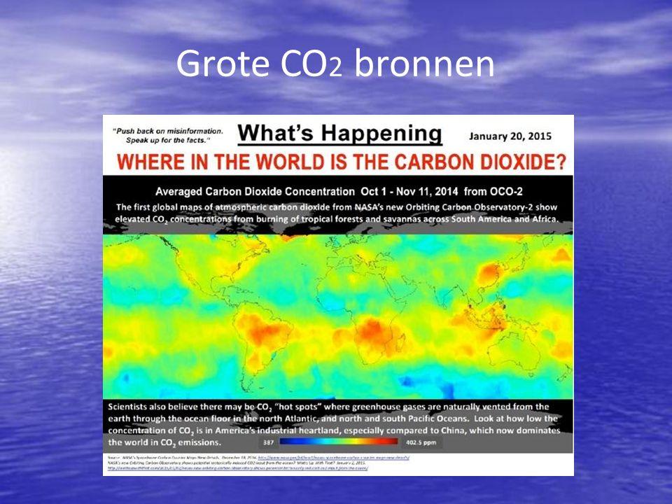Grote CO 2 bronnen