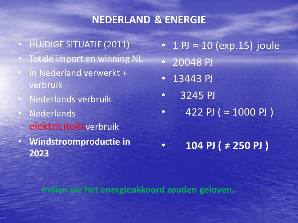 1 PJ = 10 (exp.15) joule 20048 PJ 13443 PJ 3245 PJ 422 PJ ( ≈ 1000 PJ ) 104 PJ ( ≠ 250 PJ ) NEDERLAND & ENERGIE HUIDIGE SITUATIE (2011) Totale import en winning NL In Nederland verwerkt + verbruik Nederlands verbruik Nederlands elektriciteits verbruik Windstroomproductie in 2023 Indien we het energieakkoord zouden geloven.