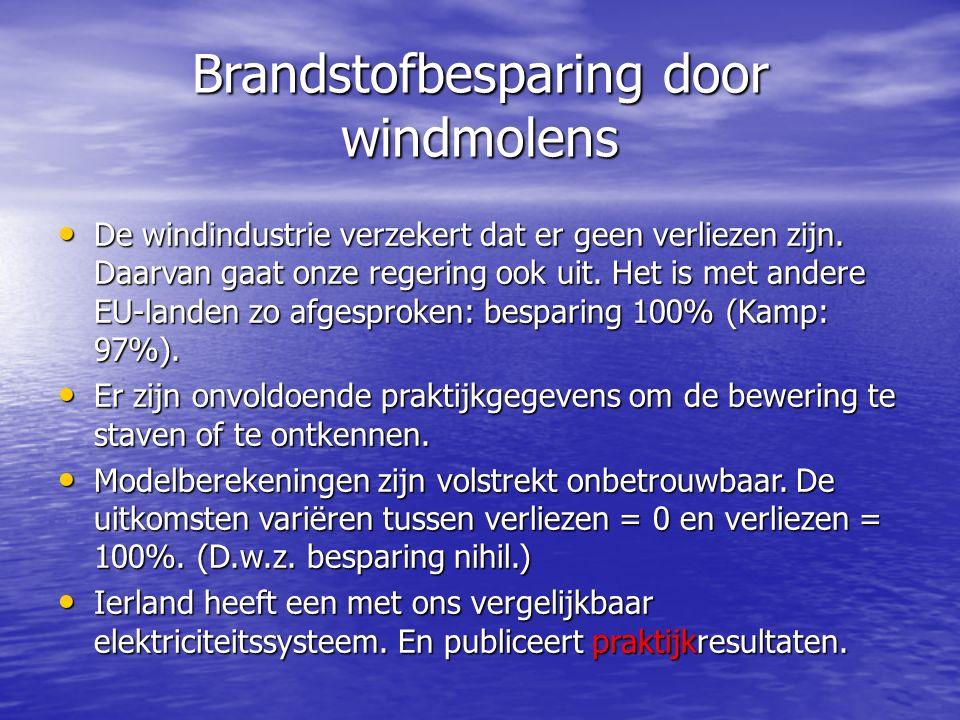 Brandstofbesparing door windmolens De windindustrie verzekert dat er geen verliezen zijn.