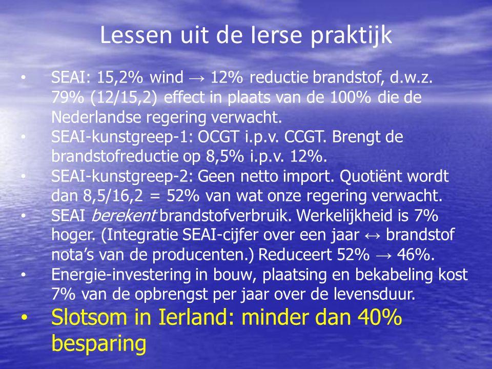 Lessen uit de Ierse praktijk SEAI: 15,2% wind → 12% reductie brandstof, d.w.z.