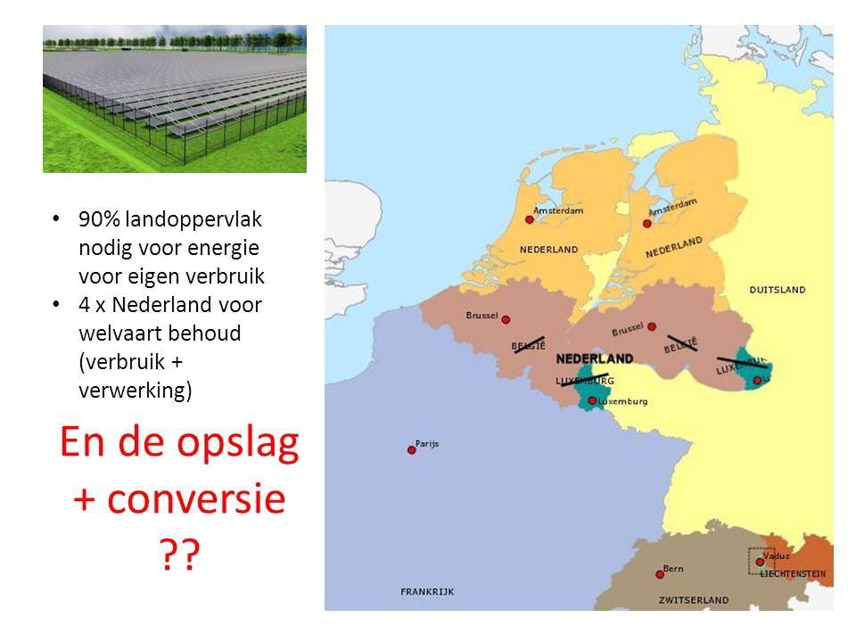 90% landoppervlak nodig voor energie voor eigen verbruik 4 x Nederland voor welvaart behoud (verbruik + verwerking) En de opslag + conversie ??