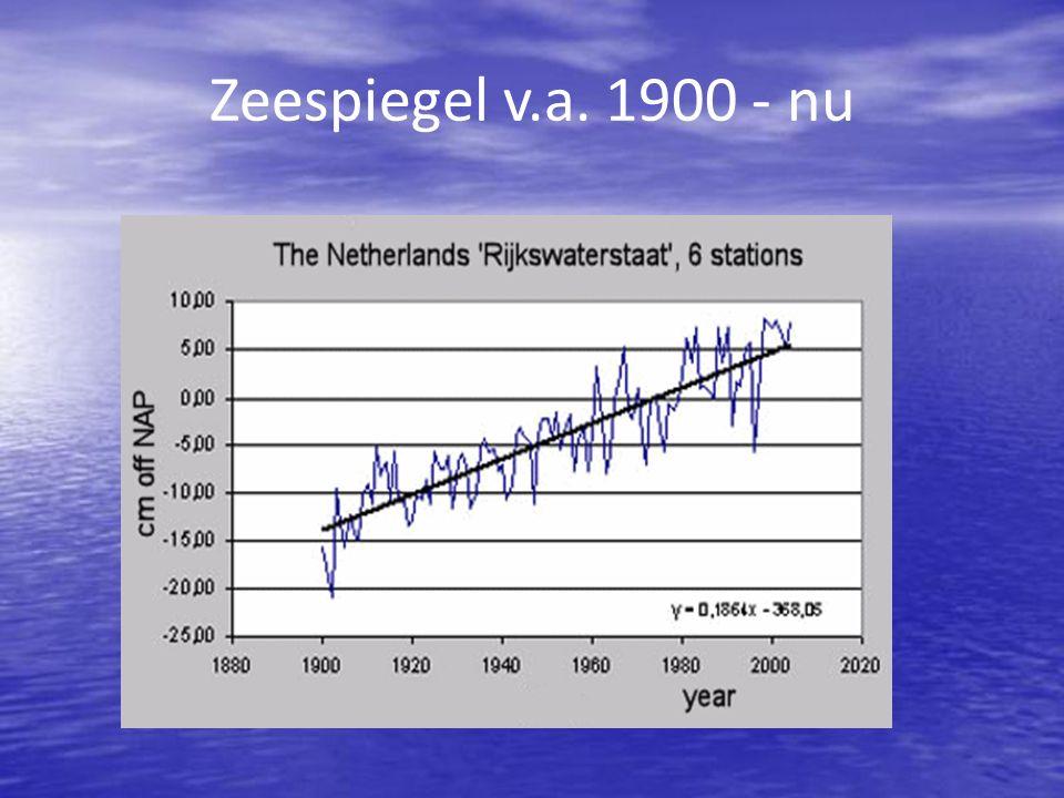 Zeespiegel v.a. 1900 - nu