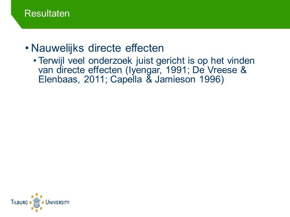 Nauwelijks directe effecten Terwijl veel onderzoek juist gericht is op het vinden van directe effecten (Iyengar, 1991; De Vreese & Elenbaas, 2011; Capella & Jamieson 1996) Resultaten