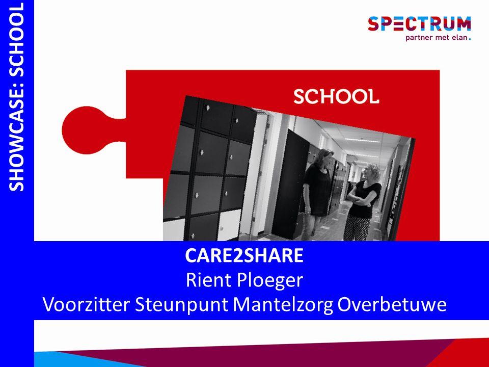 SHOWCASE: SCHOOL CARE2SHARE Rient Ploeger Voorzitter Steunpunt Mantelzorg Overbetuwe