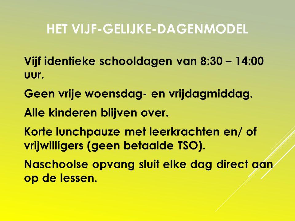 HET VIJF-GELIJKE-DAGENMODEL Vijf identieke schooldagen van 8:30 – 14:00 uur. Geen vrije woensdag- en vrijdagmiddag. Alle kinderen blijven over. Korte