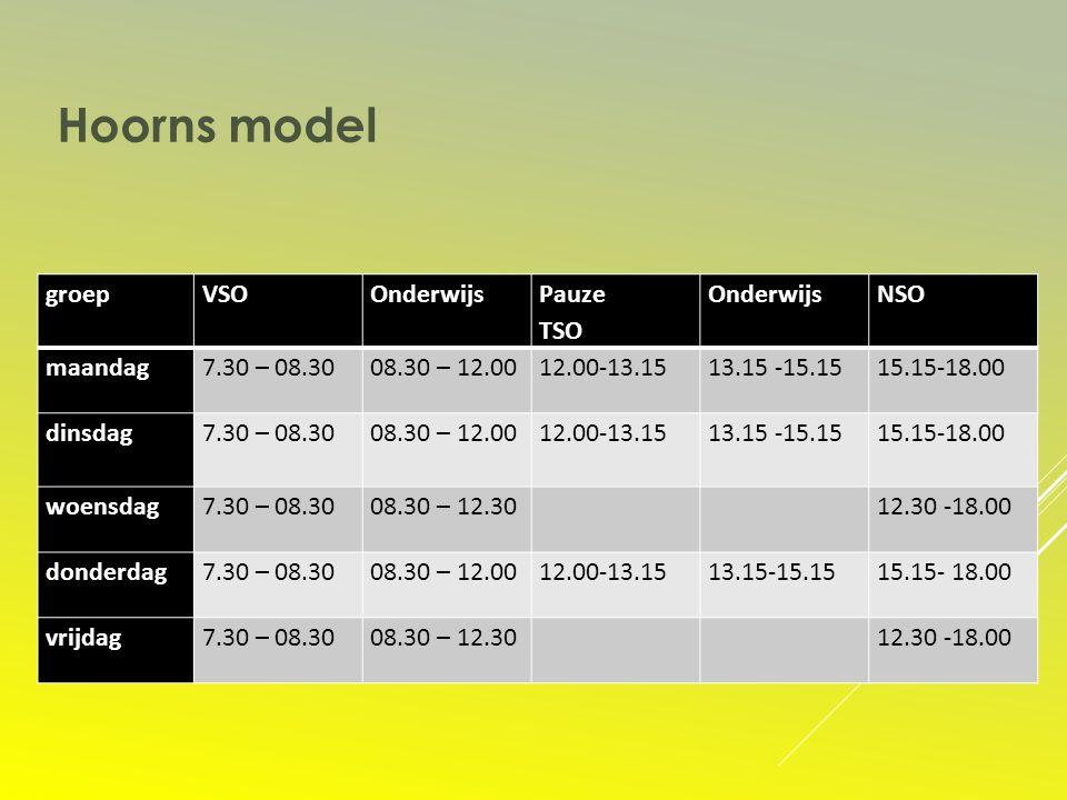 Hoorns model groepVSOOnderwijs Pauze TSO Onderwijs NSO maandag7.30 – 08.3008.30 – 12.0012.00-13.1513.15 -15.1515.15-18.00 dinsdag 7.30 – 08.3008.30 –
